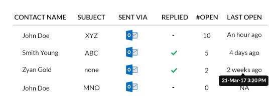 Outlook Read Receipt Detailed Report
